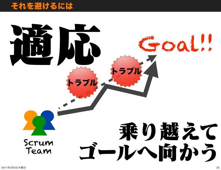 Goal!!               Scrum               Team2011   2   3                    25