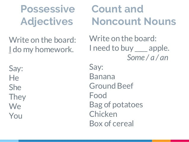 Possessive Adjectives Write on the board: I do my homework. Say: He She They We You Write on the board: I need to buy ____...