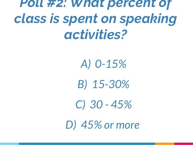 Poll #2: What percent of class is spent on speaking activities? A) 0-15% B) 15-30% C) 30 - 45% D) 45% or more