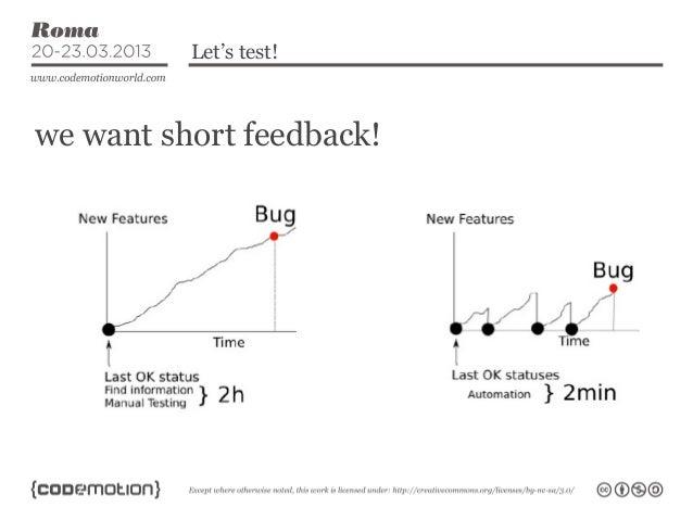 Let's test!we want short feedback!