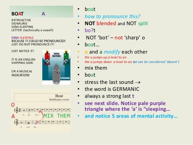 A Brand New Approach To Understanding English Letter