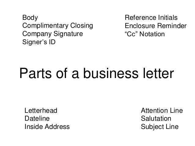 Business letter reference line image collections letter format business letter format with reference line images letter format letter format with subject and reference images spiritdancerdesigns Choice Image