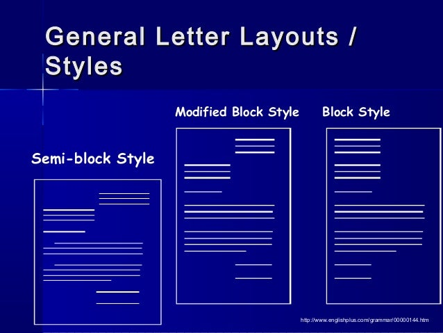 Modified Block Letter Format Rules.  25 General Letter Layouts Styles Modified Block Letterwriting ppt