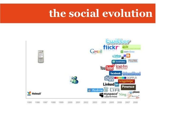 the social evolution