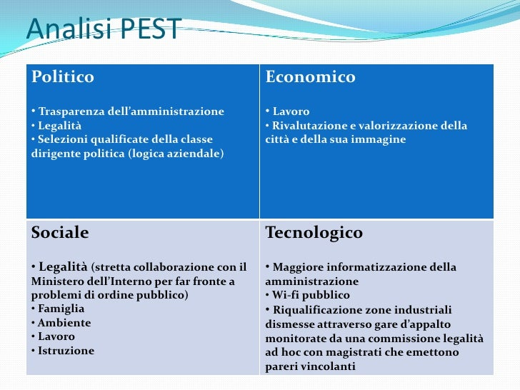 ANALISI PEST PDF