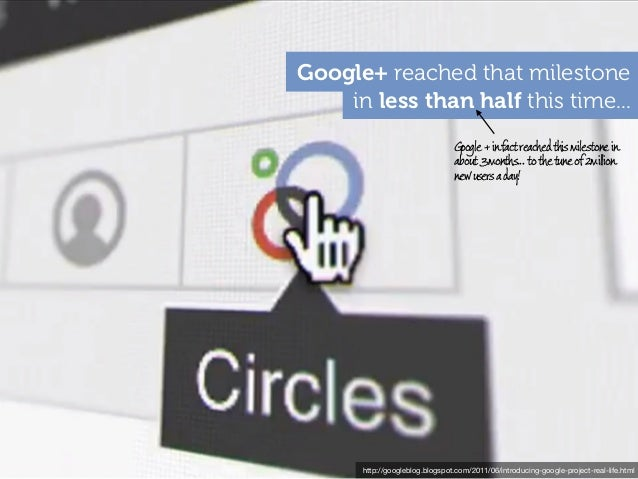 http://googleblog.blogspot.com/2011/06/introducing-google-project-real-life.html in less than half this time... Google+ re...