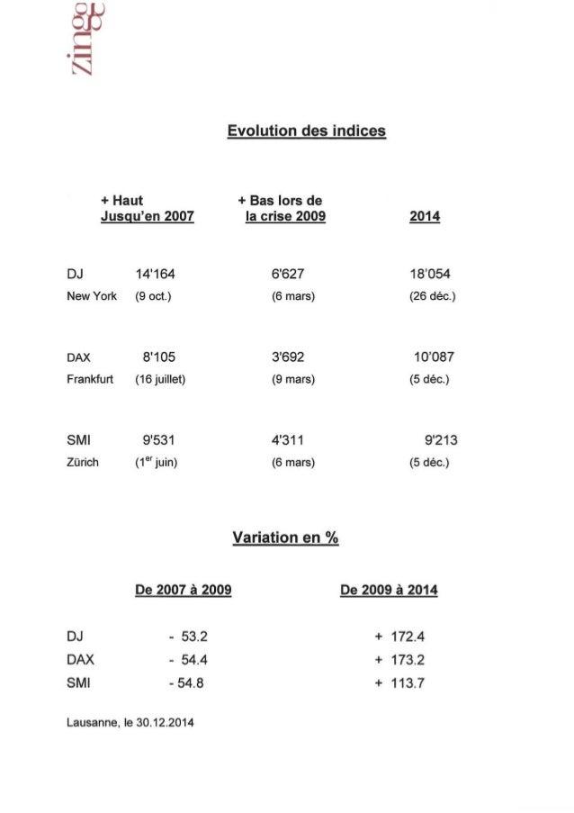 Lettre clientèle Zingg Finance du 01.01.2015
