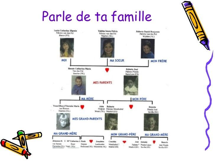 Parle de ta famille