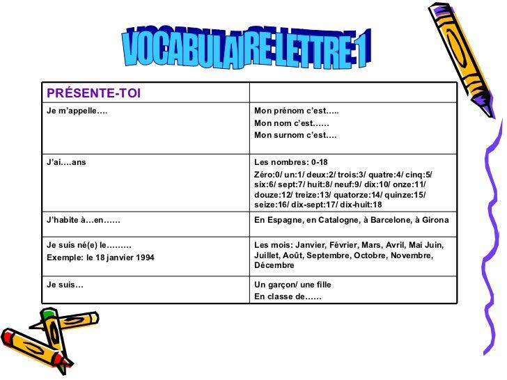 VOCABULAIRE LETTRE 1 Un garçon/ une fille En classe de…… Je suis… Les mois: Janvier, Février, Mars, Avril, Mai Juin, Juill...