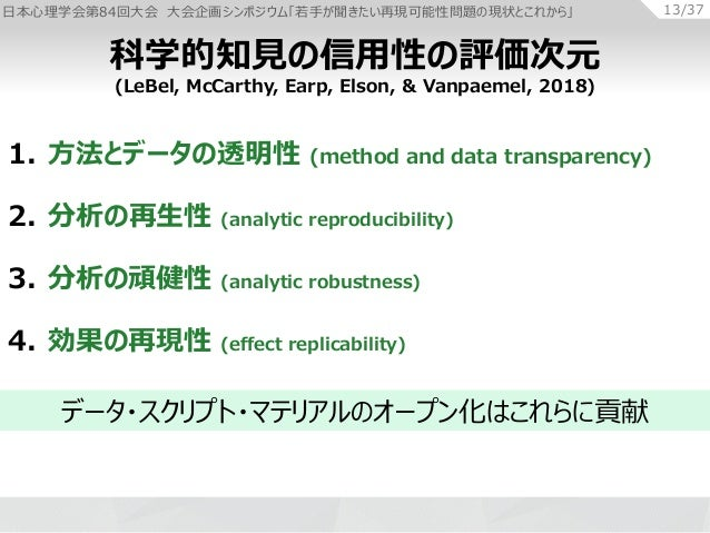 日本心理学会第84回大会 大会企画シンポジウム「若手が聞きたい再現可能性問題の現状とこれから」 13/37 1. 方法とデータの透明性 (method and data transparency) 2. 分析の再生性 (analytic rep...