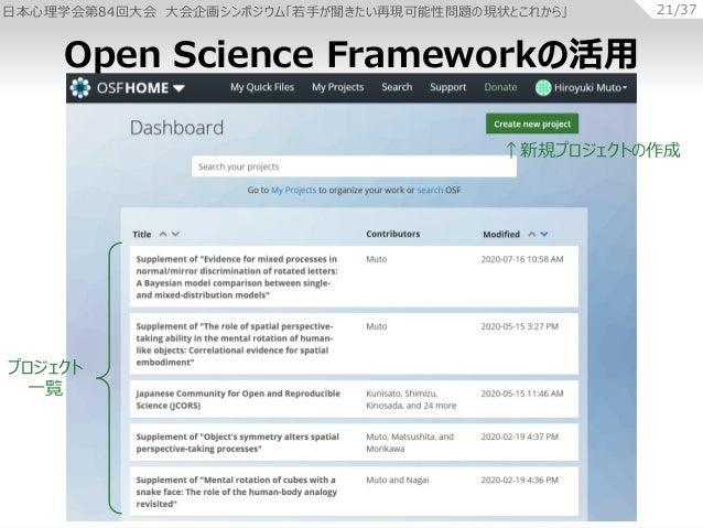 日本心理学会第84回大会 大会企画シンポジウム「若手が聞きたい再現可能性問題の現状とこれから」 21/37 Open Science Frameworkの活用 プロジェクト 一覧 ↑新規プロジェクトの作成