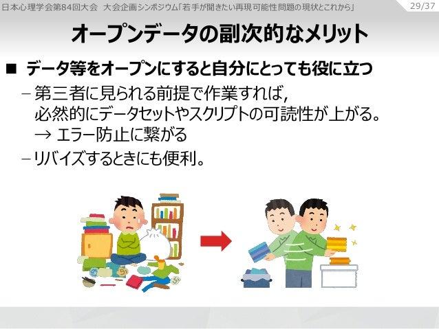 日本心理学会第84回大会 大会企画シンポジウム「若手が聞きたい再現可能性問題の現状とこれから」 29/37  データ等をオープンにすると自分にとっても役に立つ − 第三者に見られる前提で作業すれば, 必然的にデータセットやスクリプトの可読性が...