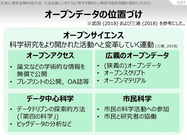 日本心理学会第84回大会 大会企画シンポジウム「若手が聞きたい再現可能性問題の現状とこれから」 4/37 オープンデータの位置づけ オープンサイエンス 科学研究をより開かれた活動へと変革していく運動 (三浦, 2018) オープンアクセス 広義...