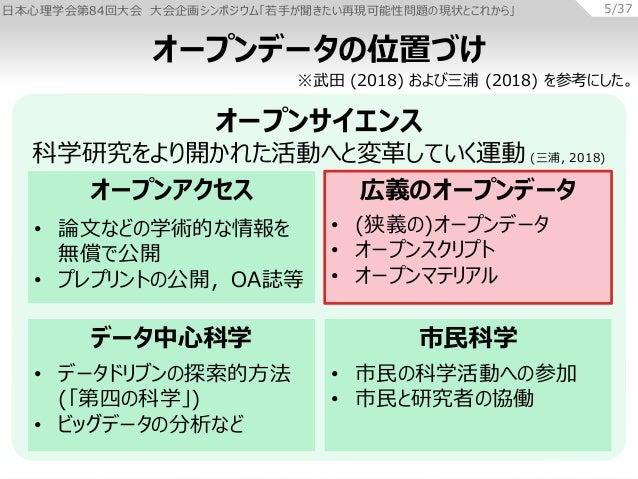 日本心理学会第84回大会 大会企画シンポジウム「若手が聞きたい再現可能性問題の現状とこれから」 5/37 オープンデータの位置づけ オープンサイエンス 科学研究をより開かれた活動へと変革していく運動 (三浦, 2018) オープンアクセス 広義...