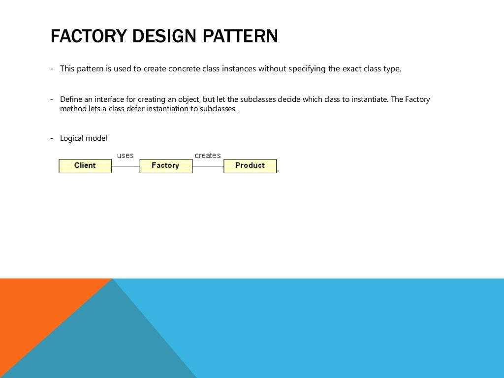 Factory Design Pattern Custom Decorating Ideas