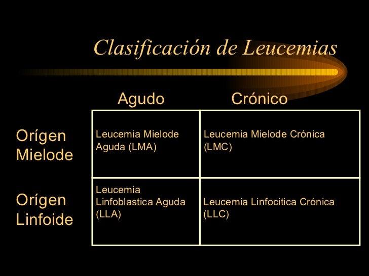 Leucemia Slide 3