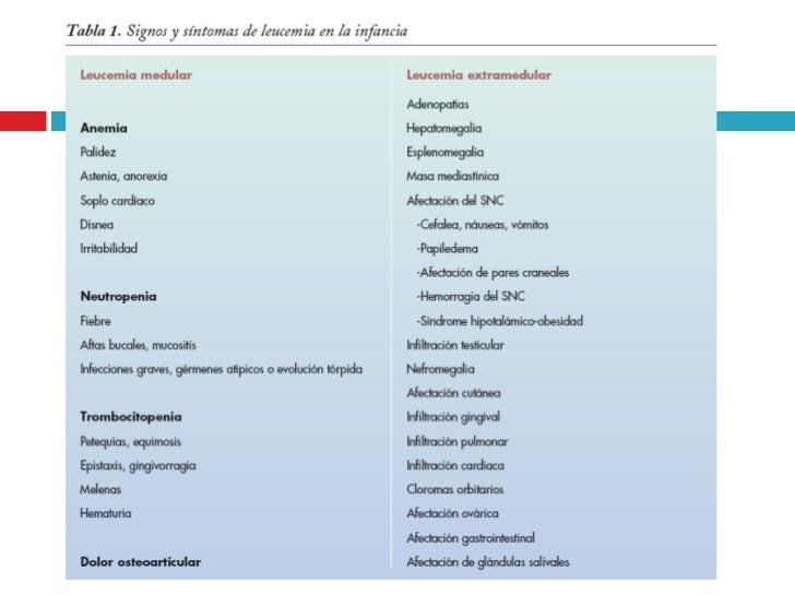 Diagnóstico diferencial   Artritis idiopática juvenil   Infecciones: VEB, VH6, toxoplasmosis, CMV   Tumores óseos: sarc...