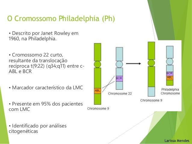 CROMOSSOMO PHILADELPHIA PDF DOWNLOAD