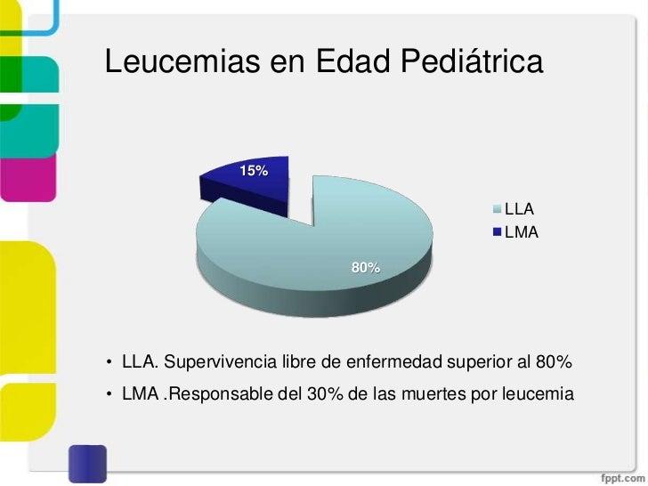 Leucemia pediatria Slide 2