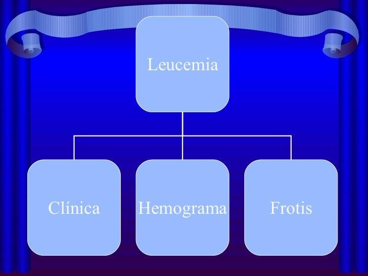 Leucemias Slide 2