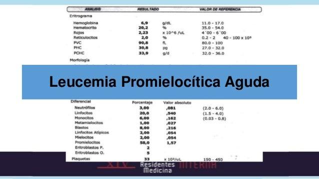Leucemia Mieloide Aguda• Adultos, hombres, ~63 años• Incidencia aumenta con la edad.• Factores de Riesgo:   • SMD ó SMP pr...