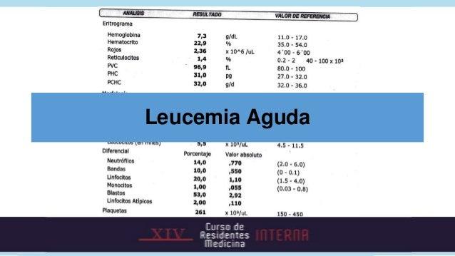 Leucemia Linfoide Aguda • > Infancia: 1: 1ra década, 2: 3ra – 4ta   década, 3: < frecuencia: 8va – 9na década. • Factores ...