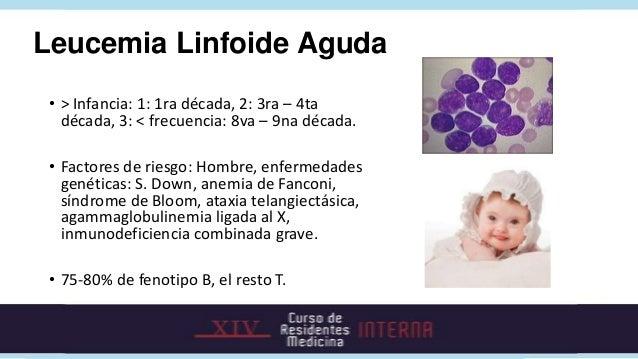 Clasificación leucemia linfoblástica aguda(LLA) / linfoma