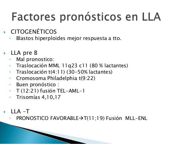 RESPUESTA A TRATAMIENTO Los factores pronósticos adversos son:  Mala respuesta al tratamiento reflejada en ej: más de 1.0...