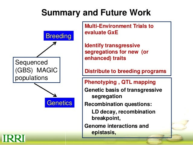 """Activated, """"rapid response genetic resources"""" • Sequenced breeding populations with predictive power on gene- phenotype re..."""