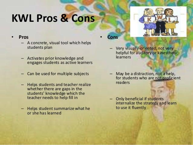 Kwl Teaching Strategy