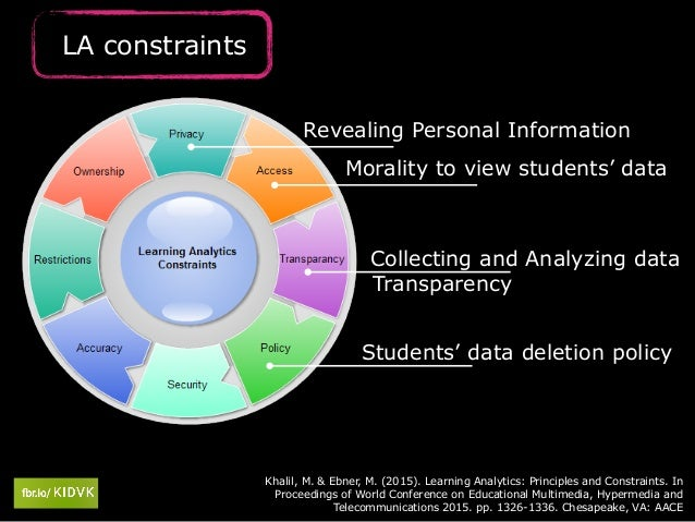 Potentials for  society http://www.flickr.com/photos/ell-r-brown/3912248265 lifelong learning Knowledge society Access ...