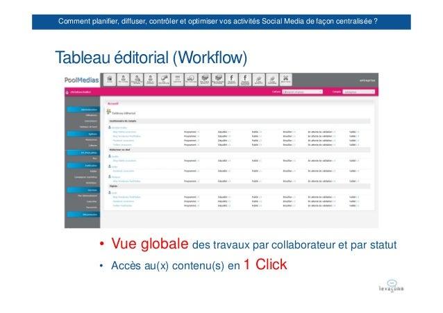 Comment planifier, diffuser, contrôler et optimiser vos activités Social Media de façon centralisée ?Tableau éditorial (Wo...