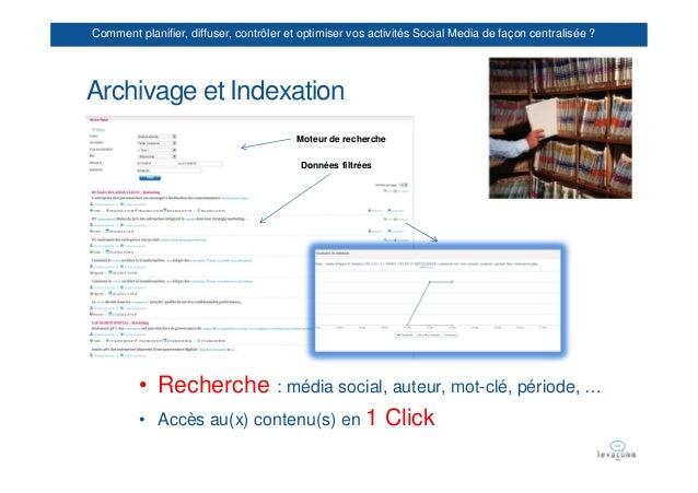 Comment planifier, diffuser, contrôler et optimiser vos activités Social Media de façon centralisée ?Archivage et Indexati...