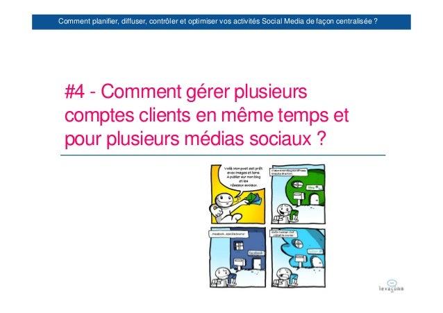 Comment planifier, diffuser, contrôler et optimiser vos activités Social Media de façon centralisée ? #4 - Comment gérer p...
