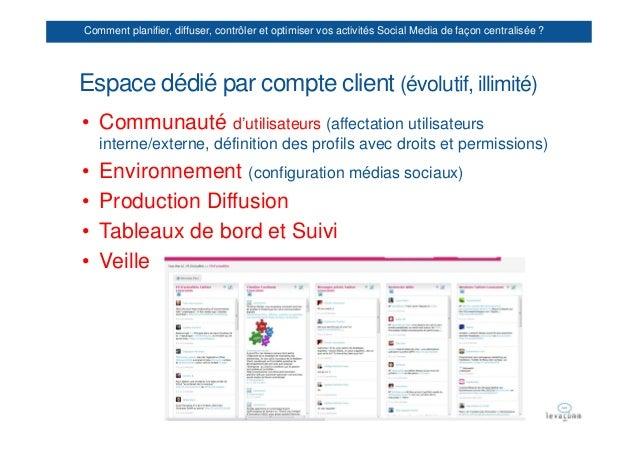 Comment planifier, diffuser, contrôler et optimiser vos activités Social Media de façon centralisée ?Espace dédié par comp...