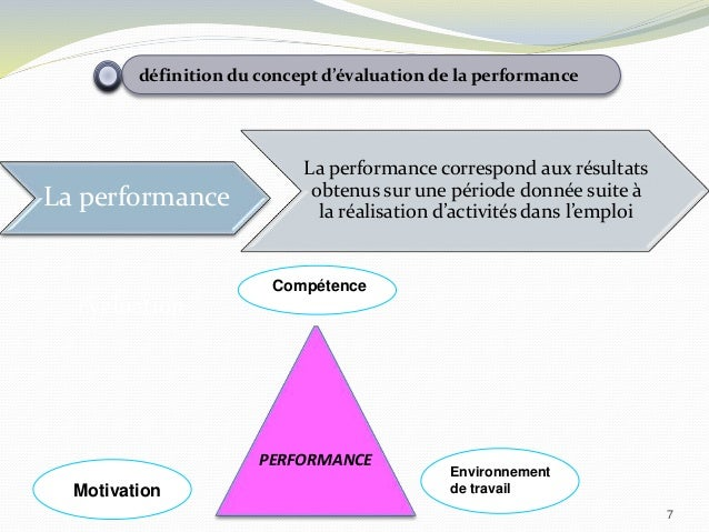LA PERFORMANCE DEFINITION PDF DOWNLOAD