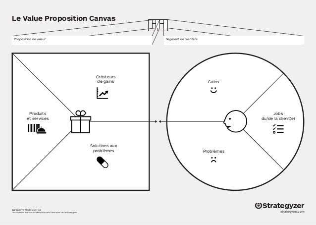 le value proposition canvas vpd. Black Bedroom Furniture Sets. Home Design Ideas