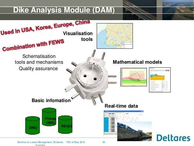 20 DINO REGIS Flimap (IRIS) Basic infomation Mathematical models Real-time data Visualisation tools Schematisation tools a...