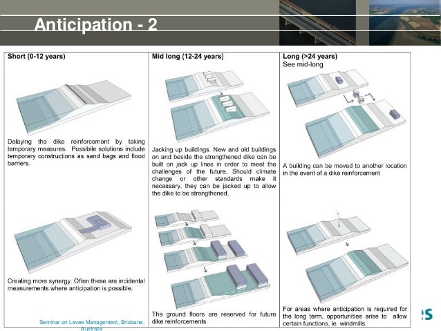 Anticipation - 2 15th of May 2014Seminar on Levee Management, Brisbane,