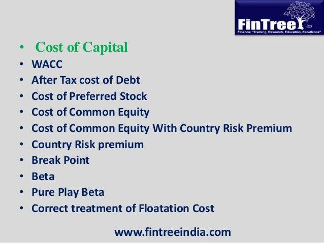list of financial formulas