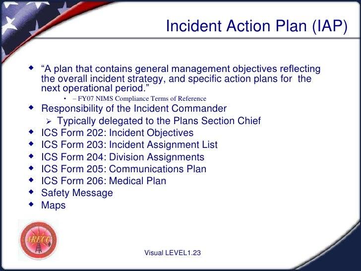 Level 1 Slides Lessons 11 15 V4 Wb70 Ml