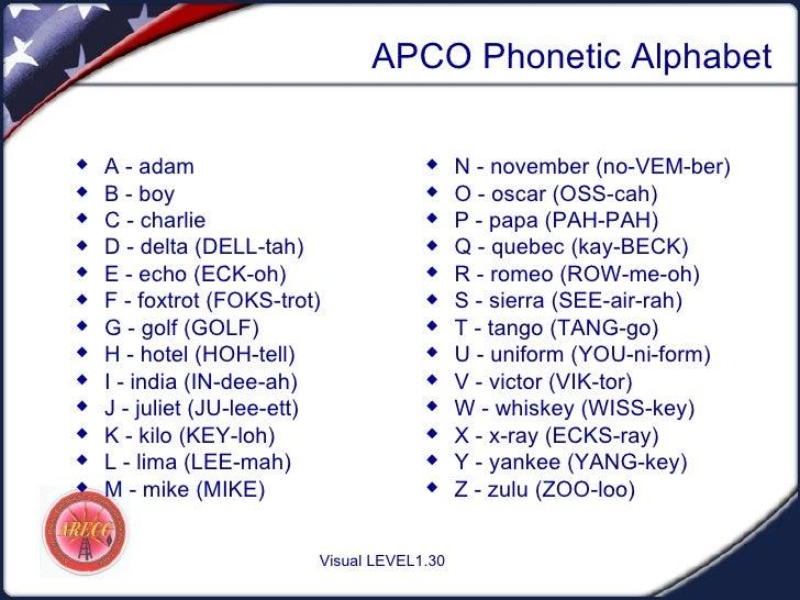 Level 1 slides lessons 6 10 v4 wb7 oml 30 apco phonetic alphabet altavistaventures Images
