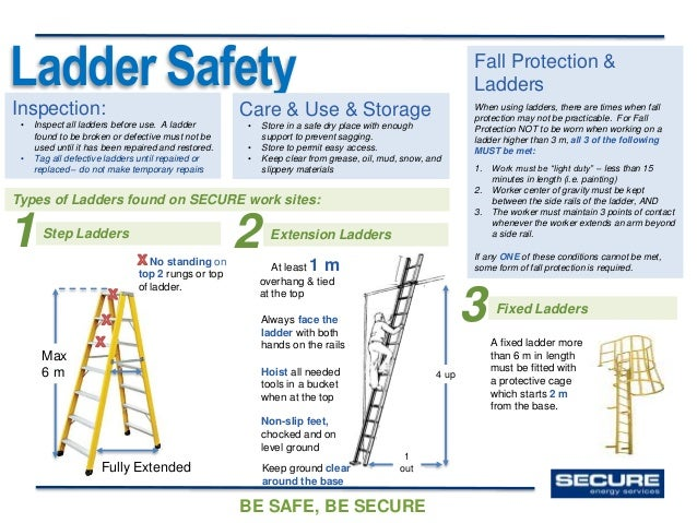 Ladder Inspection Checklist Pictures To Pin On Pinterest