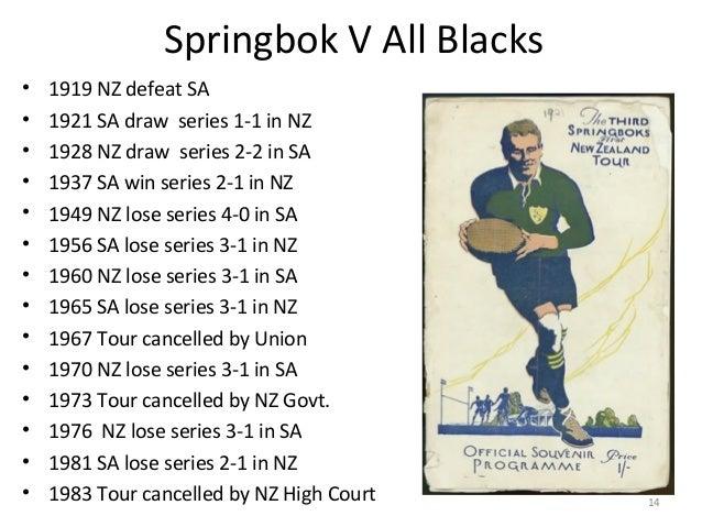 Springbok V All Blacks • • • • • • • • • • • • • •  1919 NZ defeat SA 1921 SA draw series 1-1 in NZ 1928 NZ draw series 2-...