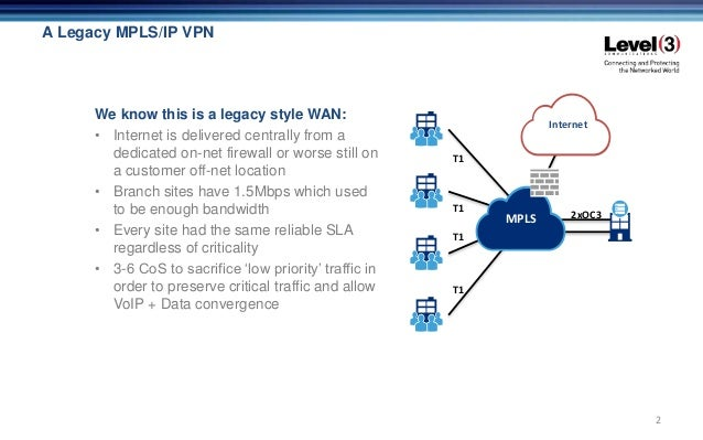 A Legacy MPLS/IP VPN 2 We know this is a legacy style WAN: • Internet is delivered centrally from a dedicated on-net firew...