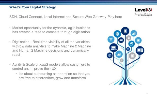What's Your Digital Strategy • Market opportunity for the dynamic, agile business has created a race to compete through di...
