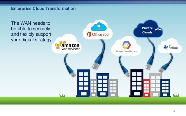 Enterprise Cloud Transformation Private Clouds The WAN needs to be able to securely and flexibly support your digital stra...