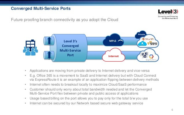 Converged Multi-Service Ports • Applications are moving from private delivery to Internet delivery and vice-versa • E.g. O...