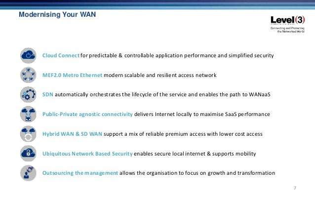 Modernising Your WAN 7 Cloud Connect for predictable & controllable application performance and simplified security MEF2.0...