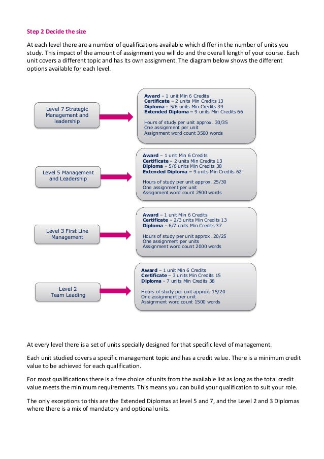 cmi leadership and management level 5 Management and leadership level 5 management and leadership contents page qualification structures unit 5001 unit 5002 unit 5003 unit 5004 unit 5005 unit.